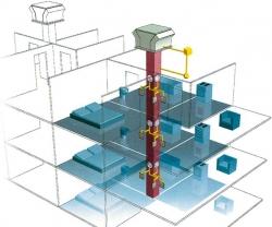 вентиляция многоквартирных жилых домов